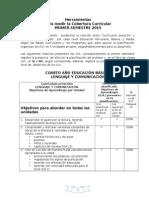 Cobertura Curricular 4to. Primer Semestre 2015
