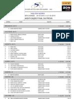 2010 XC2 - Result a Dos Finais Oficiais
