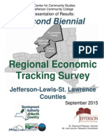 Regional Economic Tracking Survey