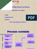 Cntabilidad - Proceso Contable