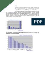 Productividad y producción.docx