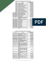 Presupuesto de Inversion 2015