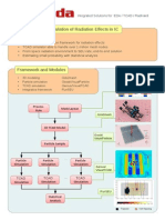 Physics-Based Simulation of Radiation Effects in IC