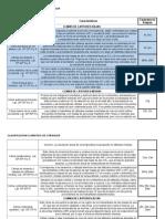 Comparación de dos clasificaciones climáticas del Perú