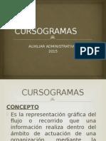 CURSOGRAMAS
