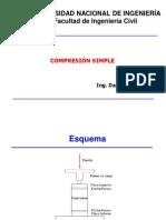 Compresión Simple