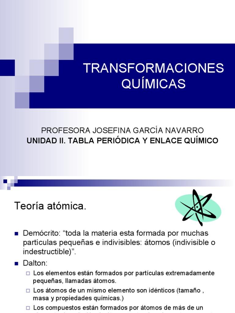 Unidad ii tabla periodica y enlaces quimicos urtaz Image collections