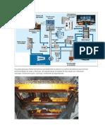 El puente grúa para central hidroeléctrica principalmente se utiliza en la central hidroeléctrica para terminar diversos trabajos de carga y descarga.docx