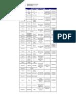 Listado de Fiscales Del Estado Anzoátegui - Notilogía
