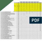 Girls Under-12 GP Ranking - FINAL