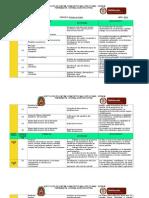 4. Diario Preparador Agroindustria