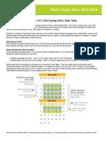 StateTest FactSheet Schedule
