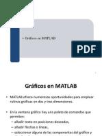 Graficos MATLAB