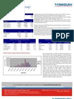 Moneysukh Derivative strategy 23/3/2010