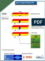 filename_printedcircuitboard.pdf