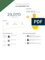 Twitter analysis for #newfabrica
