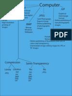 fileformat graphicorganizer