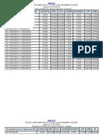Tabelas do Simples Nacional 2012.docx