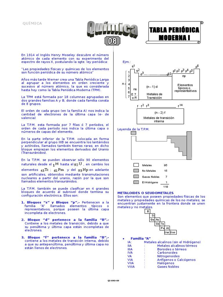 Qi 09o 09 tp tabla peridica moderna i ea c2c urtaz Image collections