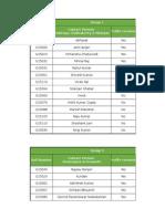Brochure Base Data
