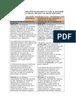 Providencia Administrativa Mediante La Cual Se Designan Agentes de Retención Del Impuesto Al Valor Agregado
