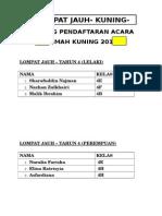 Borang Pendaftaran Acara (Autosaved)