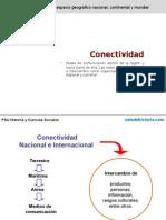 PSU Conectividad Sociales