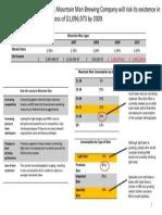 MMBC Analysis 1