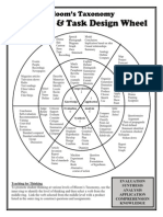 Blooms Wheel for Active Student Learning