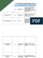 Convenios Publicar 2011-03-30