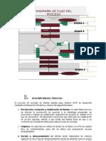 Diagramas de Flujo proceso del GCR