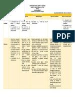 trastornos somatomorfos olga mendez 200-15-413 seccion a