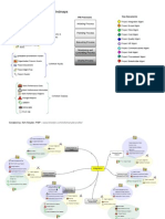 PMP Prep - PM Process Mindmaps - Snyder.pdf