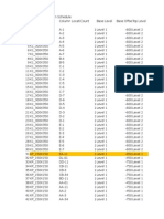 Revit TxtExcel Structural Column Schedule