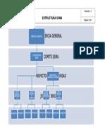 Estructura Ssma Ver 0