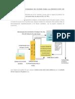 Método de Las Cámaras de Plomo Para La Producción de h2so4
