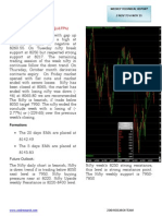 CNX NIFTY Weekly Report 02Nov-06Nov | Zoid Research