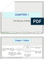 Ch01 - The Structure of Metals