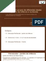 Trabalhar Com Grupos de Diferentes Idades No JI e No 1 CEB