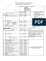 Distance Learning Fee Structure and Eligibility Criteria 2015