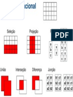 Álgebra Relacional 1 Tabelas