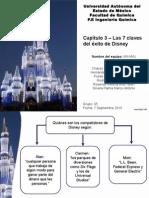 Equipo 3 Grupo 95 Presentación Capítulo 3 Las 7 Claves Del Éxito de Disney
