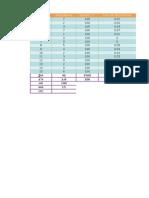 Calidad Diagrama P....Ejercicio14 y 11