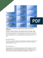 Valores de Los Atributos de Impactos Para Realizar La Evaluación Cualitativa