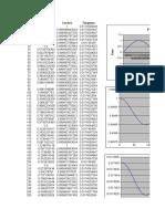 Excel 2 - Seno, Coseno y Tangente