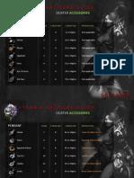 Darkeden Legend - Ouster Items List