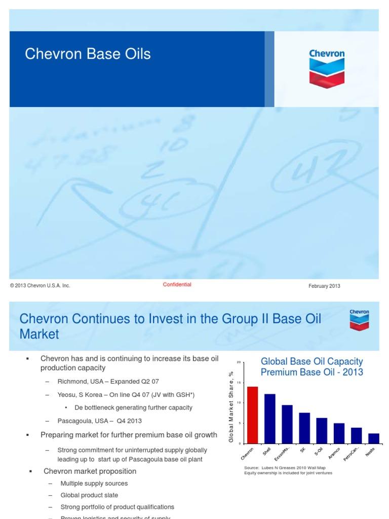 Chevron Base Oils Feb 2013 General Slides | Motor Oil | Oils