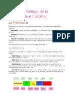 Línea Del Tiempo de La Prehistoria e Historia.docx
