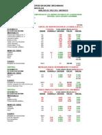 Costos Unitarios Metrado y Presupuesto Jardin Botanico Tacna