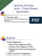 Process Diagrams Flow Sheet Synthesis